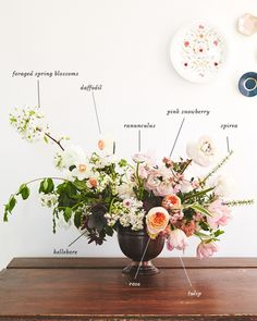 Mother's Day floral recipe from The Flower Recipe Book (via The House that Lars Built).