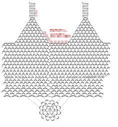 全面ネット編みで編んだバッグの編み図です^^サイズは平置きの状態で、持ち手を入れず、幅27.5㎝×高さ25㎝ぐらい。家にあった毛糸を入れて、写真を撮ってみました。ネット編みなので、伸びますね^^じゃがいもや玉ねぎ...