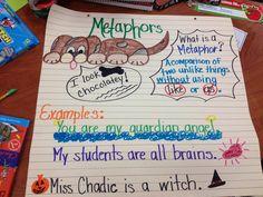 Metaphors poster.