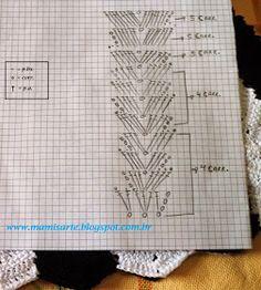 Crochet et Tricot da Mamis: Saia Infantil em Crochet com Listras Verticais - Gráfico