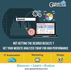 Best Digital Marketing Company, Digital Marketing Services, Pune, Business Design, Case Study, Platforms, Web Design, Technology, Website