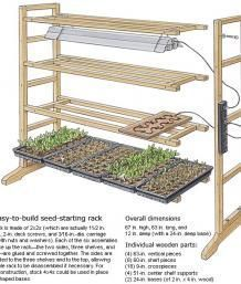 Nurture Seedlings on a Tiered Growing Stand &; FineGardening Nurture Seedlings on a Tiered Growing Stand &; FineGardening Lena supergazeebo Farming An easy you build it way cheaper multi-tiered […] gardening seed starting