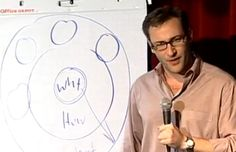 "TED Video by Simon Sinek on the Golden Circle and How Leaders Inspire -  click http://www.ted.com/talks/simon_sinek_how_great_leaders_inspire_action.html   Simon Sinek has a simple but powerful model for inspirational leadership all starting with the Golden Circle and the question ""Why?""  His examples include Apple... To learn more about how to execute and fund your Entrepreneurial Dream, call GrayFox Entrepreneur™ Training (612) 605-5244 , OR, click on www.facebook.com/GrayFoxDoctrine"