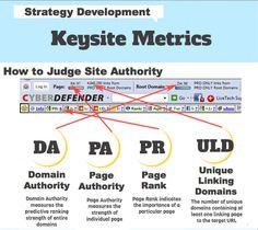 Keysite metrics infographic