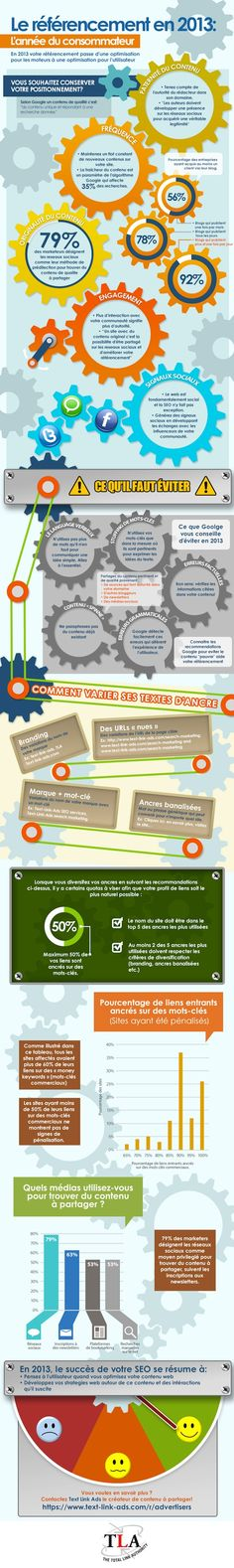 Learn what 2013 has in store for SEO and search engine marketing with this infographic. Know the do's & don'ts in regards to SEO in Marketing En Internet, Seo Marketing, Marketing Digital, Content Marketing, Online Marketing, Social Media Marketing, Social Networks, Web Seo, Web Design