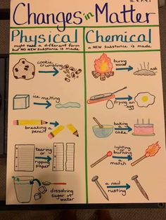 Physical and chemical changes in matter anchor chart Physical Therapy Humor, Physical Education Lessons, Physical Therapist, Physical Development, Primary Education, Science Education, Education Quotes, Physical Activities For Kids, Interactive Science Notebooks
