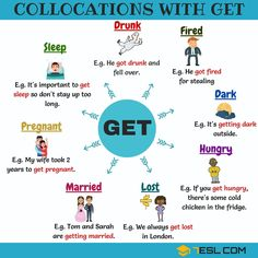 Collocations with GET
