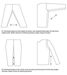 A better way to sew linings and facings (Also:  Many other Tutorials and Industrial sewing techniques)