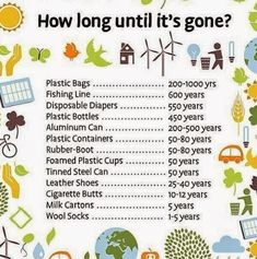 - did you know this is how long it takes your everday, single use items to breakdown? Small changes to our everday lives is all it takes, why not start with your Cleaning Products! (Image from {Earth Day} Save Our Earth, Save The Planet, Environmental Science, Environmental Change, Carbon Footprint, Earth Day, Planet Earth, Sustainable Living, Sustainable Products