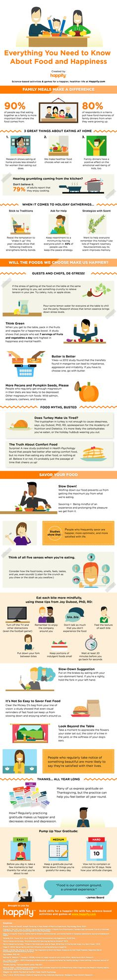 Infographic: Everything You Need to Know about Food and Happiness by happify via thedailymeal: Eating together and cooking together (and choosing butter over margarine) can keep you and your family happier in the long run. #Infographic #Food #Happiness
