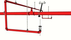 Fire Protection Piping, Sprinklers, Hangers & Seismic - 3D Warehouse