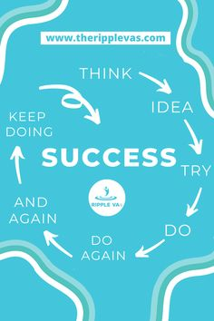 Success is a continuous and lengthy process. We have to take it one step at a time with persistence and consistency to achieve our desired goals.  As we are a few days away from ending the week, let us remind ourselves that we are always doing great in whatever tasks we carry out. Every day is a step closer to success!  #success #ripple #ripplesuccess #stepstosuccess #motivationalquotesforsuccess #reminders #successquote #quotes #successfulpeople #successpictures #successquotesbusiness Content Marketing Strategy, Seo Marketing, Marketing Digital, Business Marketing, Affiliate Marketing, Business Tips, Social Media Marketing, Social Media Pages, Social Media Tips