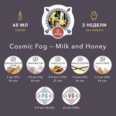 "162 curtidas, 9 comentários - ArturKam Vape (@vapearturkam) no Instagram: ""Рецепт от @vapebombru ☁️Cosmic Fog - Milk and Honey☁️ Закройте глаза и представьте нежнейший пар,…"""