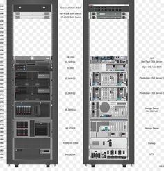 Crestron system design is ultimately a process of taking