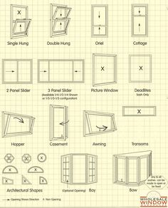 Window Styles interior design cheat sheet  ~ Great pin! For Oahu architectural design visit http://ownerbuiltdesign.com