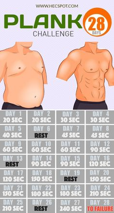 Health Discover 4 Minutes and 28 Days to a Changed Body! Gym Workout Chart, Gym Workout Videos, Gym Workout For Beginners, Plank Workout, Workout Guide, Workout Challenge, Plank Challenge, Workout Men, Thigh Challenge