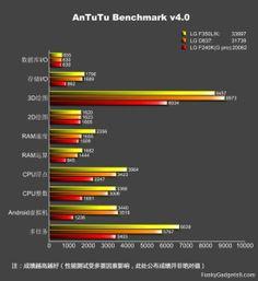 LG G Pro 2 specs leaked via AnTuTu's database_1