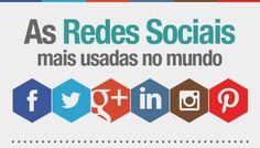 As Redes Sociais Mais Usadas No Mundo