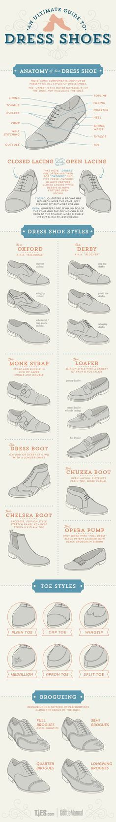 An ultimate guide to men's dress shoes.