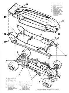 frikkie de langen frikkiedelangen on pinterest 1957 Oldsmobile Rocket 88 l o t u s 88 double chassis