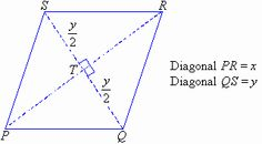 Area of a Rhombus = Half of the product of the diagonals (= xy/2).  A rhombus has four equal sides and its diagonals bisect each other at right angles.