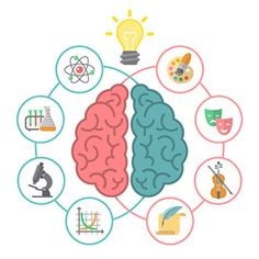 Illustration about Conceptual flat vector illustration of left and right hemispheres of the brain and different icons of the logical and creative activities. Illustration of design, graphic, hemisphere - 43801456 Illustration Inspiration, Flat Illustration, Free Vector Art, Free Vector Images, Brain Logo, Brain Art, Vintage Poster, Right Brain, Creative Activities