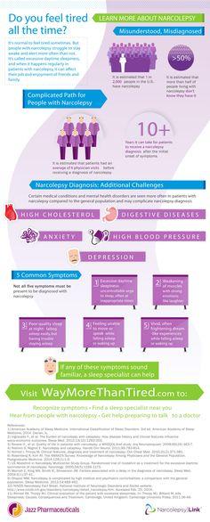 Narcolepsy Link®   Narcolepsy Infographic