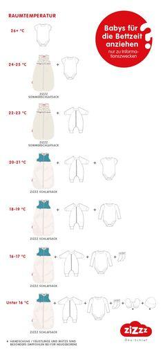 Babys für die Bettzeit anziehen?