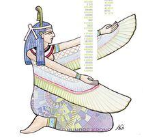 "Illustrasjon for ""Tidsskrift for jordmødre"". Art, Art Background, Kunst, Performing Arts, Art Education Resources, Artworks"