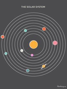 What does our solar system say about a creator-01
