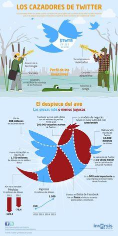 Los cazadores de Twitter (ante la salida a Bolsa) #infografia #infographic #socialmedia