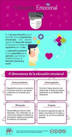 Educación Emocional, recursos para su trabajo