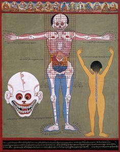 """Images of Impermanence""--Tibetan Medical Paintings by Nepalese tangka artist Romio Shrestha"