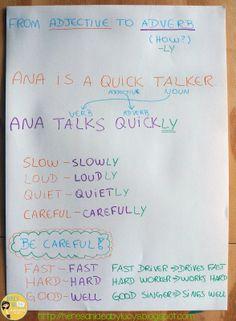 Adverbs Anchor Chart + a freebie