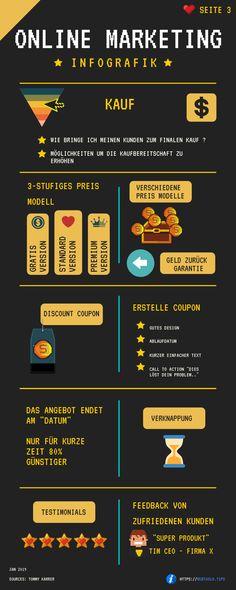 Online Marketing Infografik - Seite 3 von 4