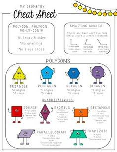 Follow for Free 'to-neat-not-to-keep' literacy tools & fun teaching stuff :) ......Free! Geometry Cheat Sheet!….2 pages!