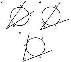 In part (A) of the figure,  measure of angle 1 = 1/2 the difference between the measures of arcs JK and LM. In part (B), measure of angle 2 = 1/2 the difference between the measures of arcs QR and SR. In part (C), measure of angle 3 = 1/2 the difference between the measures of arcs BH and BJH.
