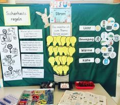 My current HSU wall on the topic of electricity 💡 # home and subject lessons # electricity # elementary school teacher Source link Primary Education, Education System, Science Education, Primary School, Elementary Science, Elementary Teacher, School Teacher, Elementary Schools, Help Teaching