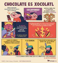 En el Día Internacional del Chocolate, un recordatorio de a quiénes hay que agradecerles por tan delicioso invento.