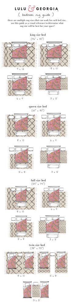 Rug Guide: Bedroom