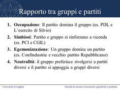 Gli esiti del rapporto fra gruppi di pressione e partiti: occupazione, simbiosi, egemonizzazione, neutralità.