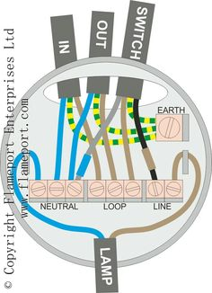 Wiring A Light Fitting Diagram Basic Electrical Wiring, Electrical Circuit Diagram, Electrical Outlets, Electrical Engineering, Ceiling Rose Wiring, Ceiling Lights, Light Switch Wiring, Solar Panel Battery, House Wiring