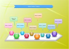 The relationship matrix diagram displays relationships quickly and edraw version timeline ccuart Image collections