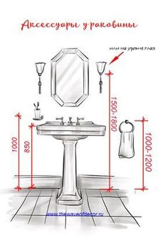 Your Guide To Planning The Master Bathroom Of Your Dreams - Bathroom measurements for fixtures