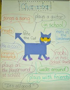 i like to begin the topic of story elements with character studies after fran shared the photos of pete the cat nice job alicia i