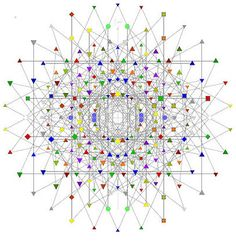 Elementary particle field. My Dad is a physicist. i don't understand a quark of it, but I used to enjoy colouring in the graphs he brought home.