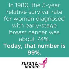 5-year #breastcancer