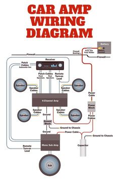 amplifier wiring diagrams excursions pinterest diagram car rh pinterest com