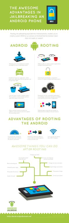 Advantages of Rooting Android Phone & Why You Should Root [Infographic]