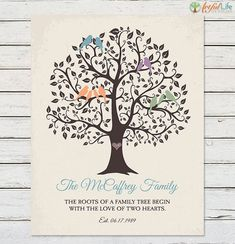 Personalized FAMILY TREE GIFT to Parents, Anniversary Gift for Parents, Family Tree Wall Art, Family Established Wall Art, Parents Thank You Gift. Artful Life Designs Family Tree Prints are completely customizable. Save 10% off your Family Tree order-use coupon code PIN10.
